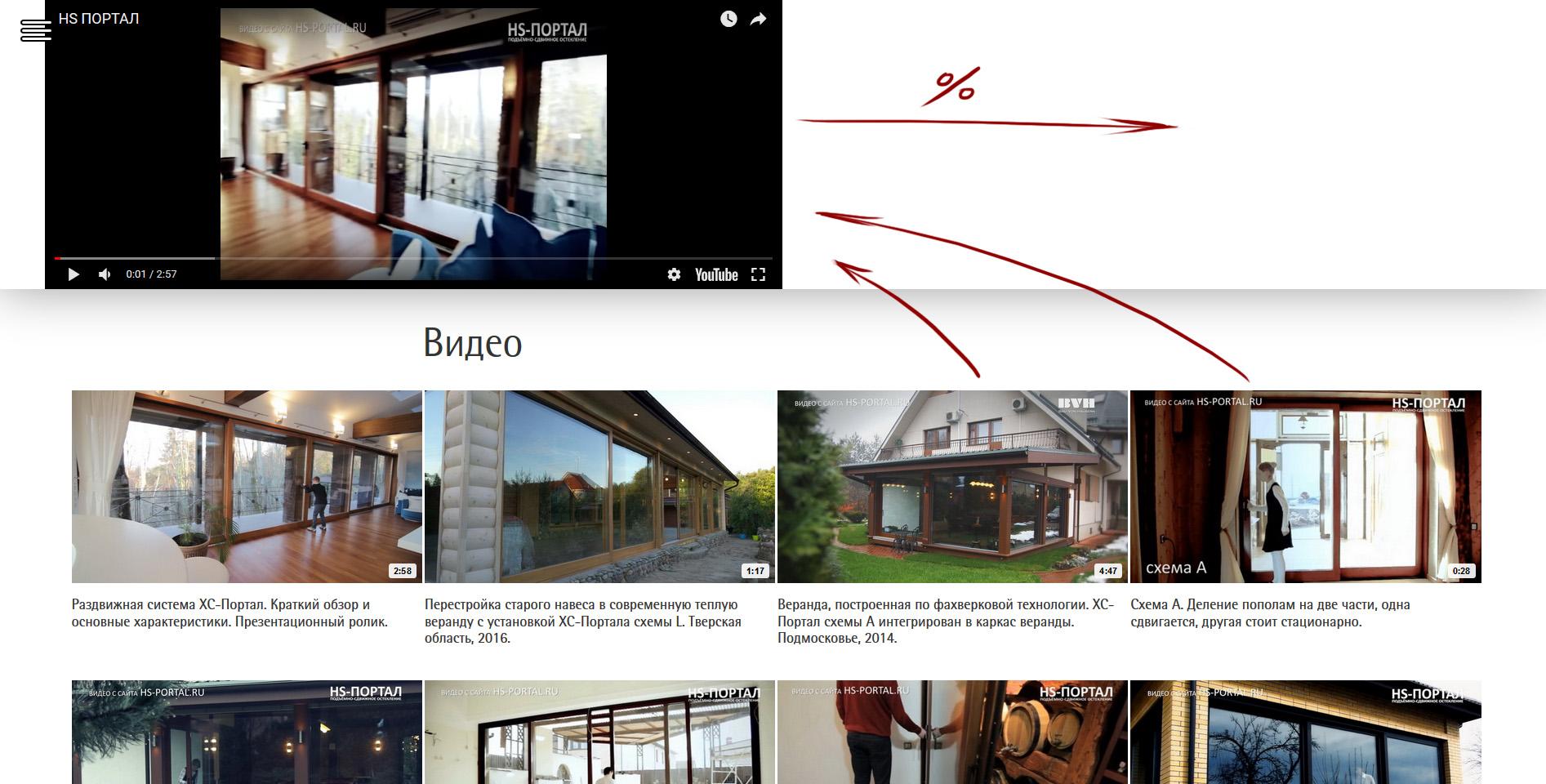 общая схема страницы с видеозаписями